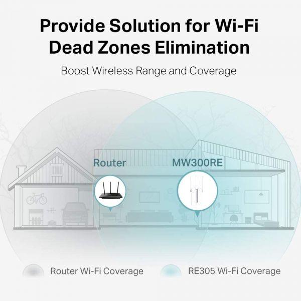Mercusys (MW300RE) 300Mbps Wall-Plug Wifi Range Extender 3 MIMO Tech  Antennas: Kikatek UK